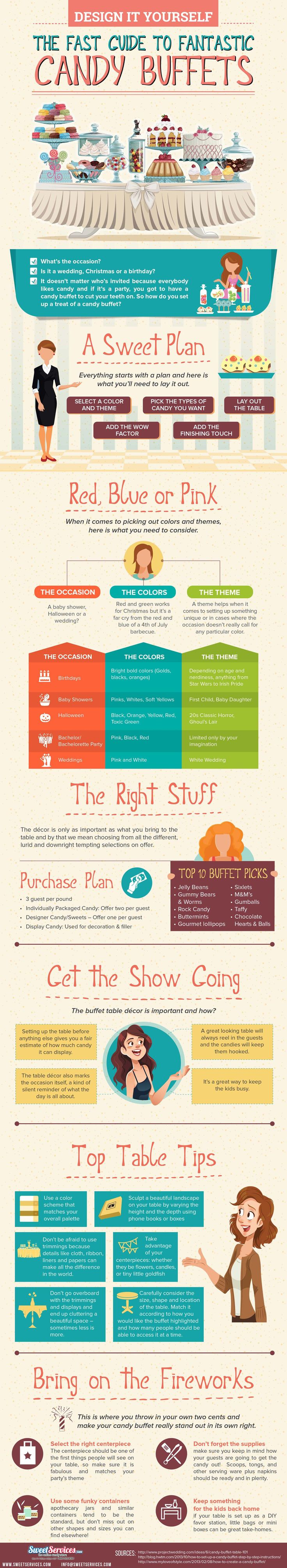 Most people like candy and if you are one of them then you may have considered a candy buffet. This infographic brought to you by the team at Sweet Services online candy store, will show you how to set up your candy buffet the right way.