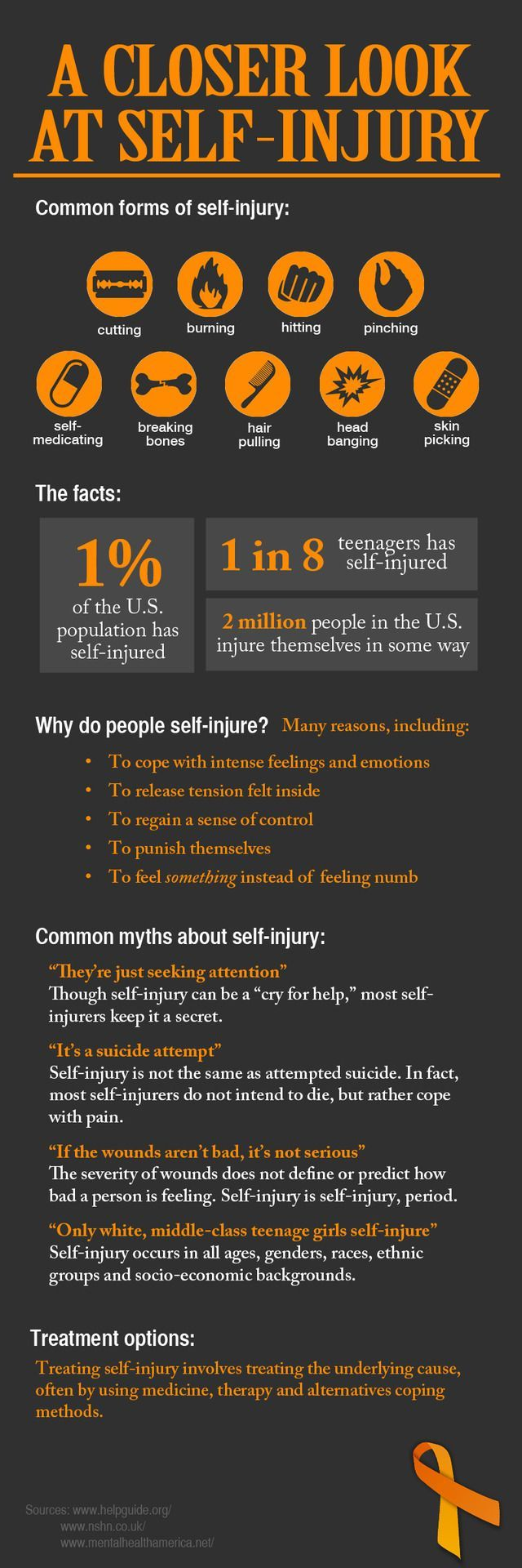 self-harm and self-injury at a glance. 51% of girls with ADHD report self-injuring behaviors. Know the signs!
