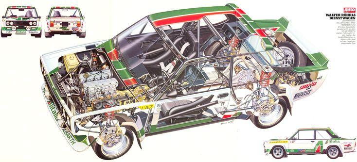 Fiat 131 Abarth: photos