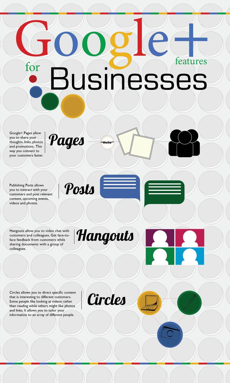 Google + features for Businesses