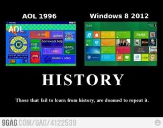 Windows 8 2012