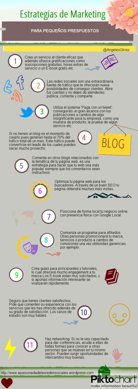 Estrategias de #Marketing para pequeños presupuestos. #Infografía en español #MKT