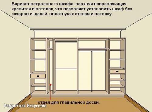 Как сделать шкаф-купе своими руками? Очень просто! Давайте разберёмся, из чего состоит шкаф-купе.  Корпус шкафа: ЛДСП (ламинированная древесно стружечная плита) + кромка (для обрамления торцов ЛДСП). Двери шкафа: алюминиевая система (каракас двери, направляющие, ролики) + вставки в дверь. Фурнитура: крепёж, полкодержатели, штанга, корзины и т.д.  С чего начать? Всё по-порядку.   1. Продумываем чертёж шкафа - габариты шкафа-купе, сколько секций в шкафу, количество полок, нужны корзины или…