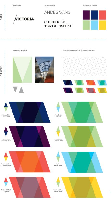 Great brand guidelines for a destination. More towns and cities should be thinking about branding the way companies do.