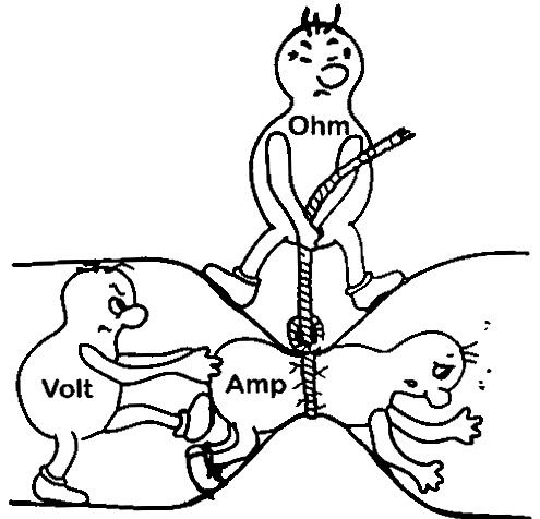 What You Need to Know About Current, Voltage and Resistance - Build Electronic Circuits
