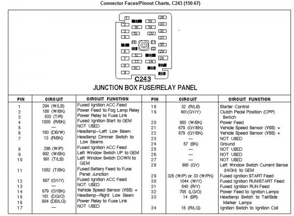 Ford Fuse Diagrams Ford Expedition Fuse Panel
