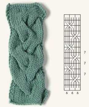 New Ideas in Knitted Cables - Knitting Daily - Knitting Daily