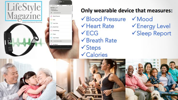 I love my HELO device because it motivates me to be health conscious. HELO tracks & keep records of blood pressure, blood sugar, heart rate & more. It also has a panic button that will send alarm to any contact save with the HELO app installed in smartphone. For more details click website