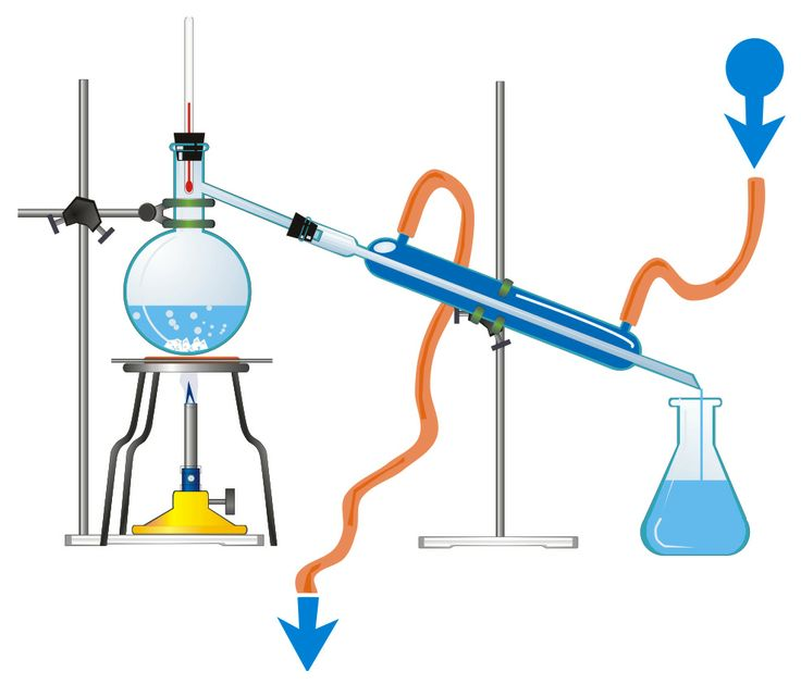 10 best Química images on Pinterest Dative case, Covalent bond and - best of tabla periodica de los elementos electronegatividad