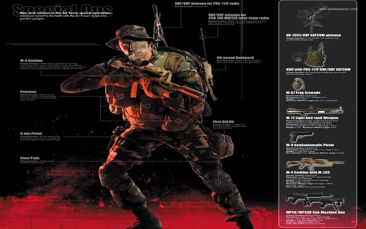 Navy Seals Posters Wallpaper Desktop Wallpapers