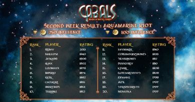 Aquamarine Riot Week 2 Results click to enlarge