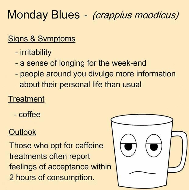 Schooling : Monday Morning Blues - Another Article In Short Story Format