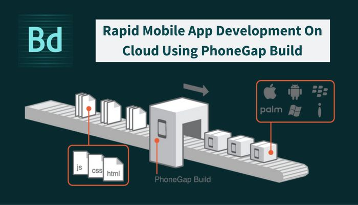 Rapid mobile application development using PhoneGap Build. This article piece and the visual content is the best representation for anyone who wants to understand PhoneGap build.