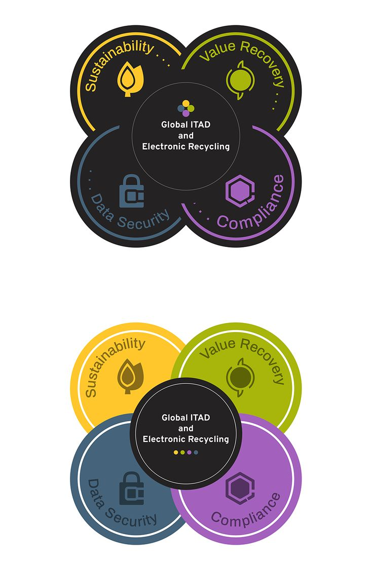 Simple Illustration of 4 Important Point | 99designs