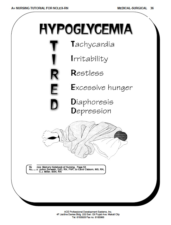 best 20+ hypoglycemia nursing ideas on pinterest | ems, nursing, Skeleton