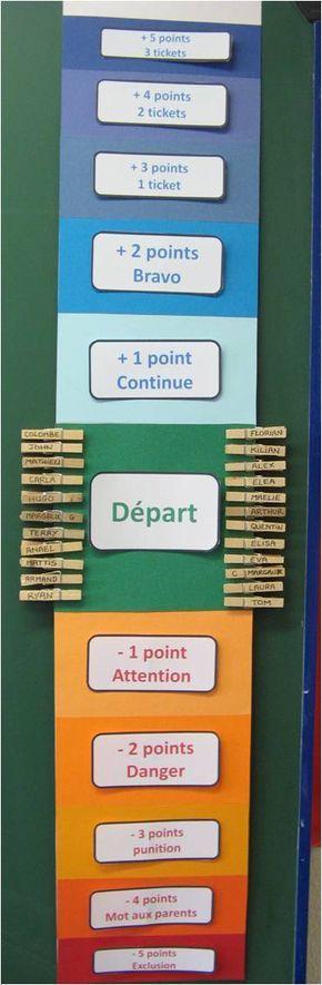 Cycle 3 : Tableau de comportement A modifier pour les autres cycles (dessins)