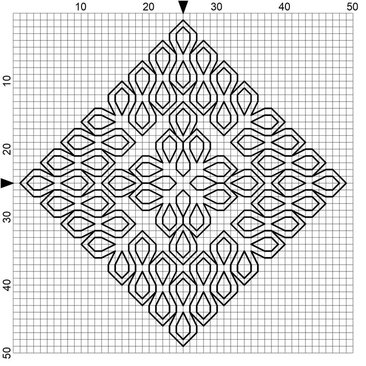Byrd's Nest: free blackwork pattern This would be fabulous in variegated thread