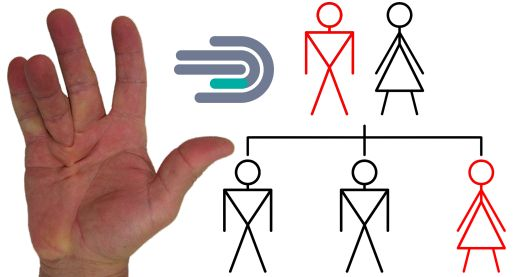 17 Best images about Dupuytren's on Pinterest | Night ...