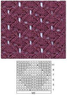 lace knittting stitch