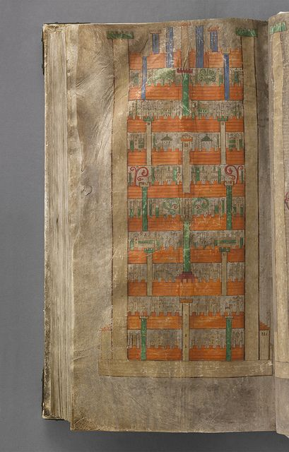 Codex Gigas Manuscript | Codex Gigas - Heavenly Jersualem | Flickr - Photo Sharing!