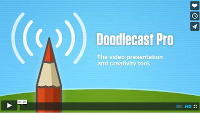 The Popular Whiteboard App Doodlecast Pro Is Now Free ~ Educational Technology and Mobile Learning