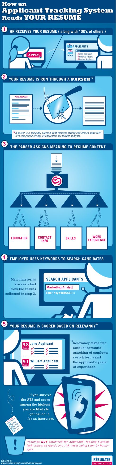 """How an ATS Reads Your Resume - NOTE: The recruiter in the graphic is searching for keyword """"Marketing Analytics"""" - it just isn't completely entered (not misspelled.)"""