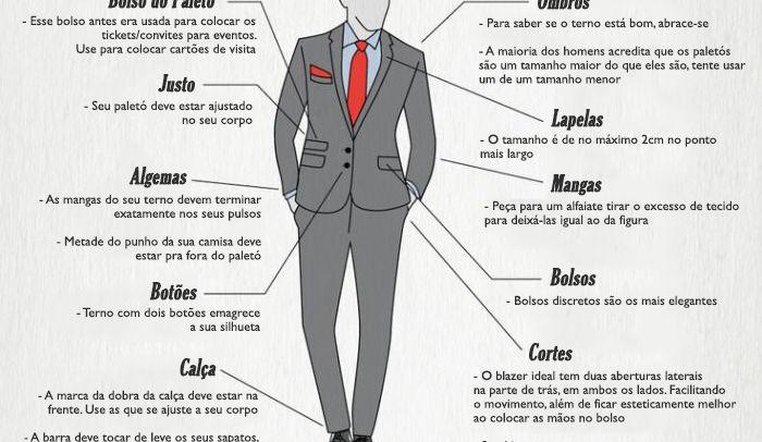 Guia de moda para cavalheiros.