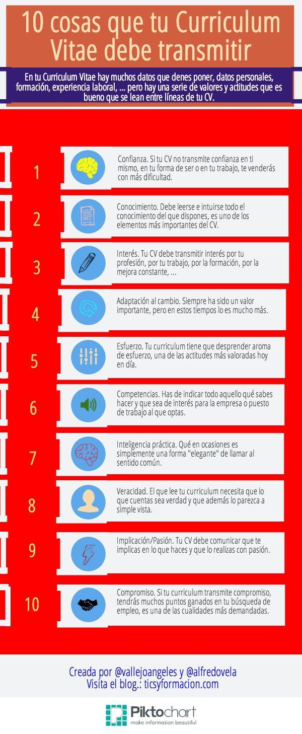 10 cosas que tu Curriculum Vitae debe transmitir