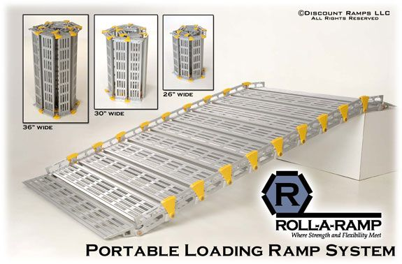 Roll-A-Ramp Portable Loading Ramp System (remember, 1 inch = 1 foot) Measure twice!