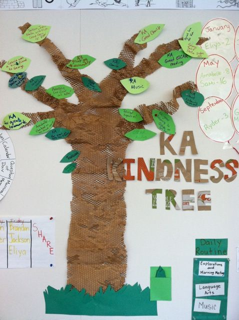 There are many ways to motivate kids to do great things. This is one way I've used year after year. I find that it really works and sends a great message to the class that kindness matters. I just cut out a bunch of leaves and every time I see the class, an individual or(...)
