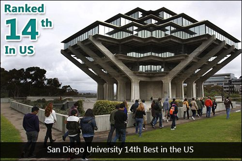 San Diego University Ranked 14th Best College in the United States
