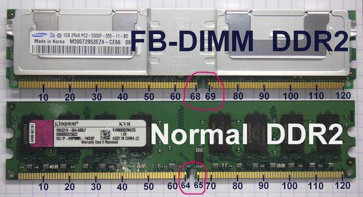 DIMMs: más alargados (unos 13 cm), con 168 contactos y en zócalos generalmente negros; llevan dos muescas para facilitar su correcta colocación. Pueden manejar 64 bits de una vez, por lo que pueden usarse de 1 en 1 en los Pentium, K6 y superiores. Existen para voltaje estándar (5 voltios) o reducido (3.3 V).