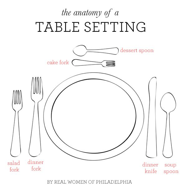 140 best dining etiquette and hosting images on pinterest