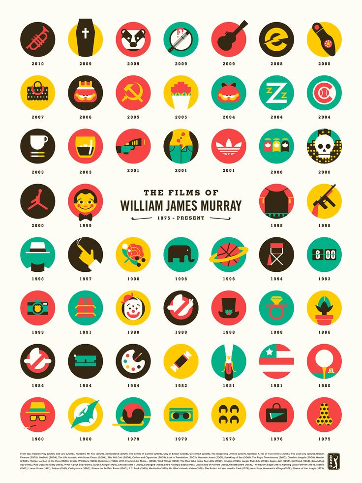 To pay tribute to the great Bill Murray, DKNG studio created icons for each film the legendary actor has starred in, from Shame of the Jungle to Passion Play: