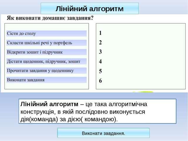 Алгоритмичнои мови стрелок информатика 4 класс