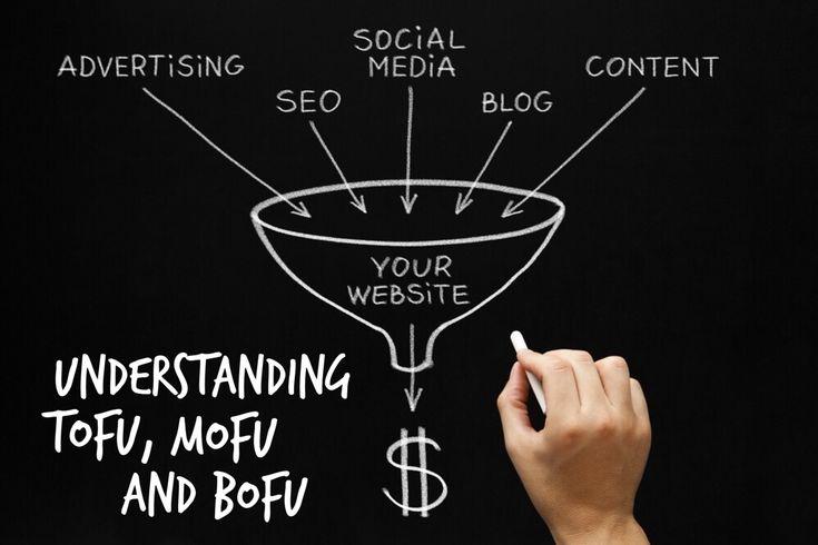 Understanding TOFU, MOFU and BOFU