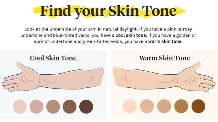 The Best Sunglass Colors for Warm and Cool Skin Tones ...