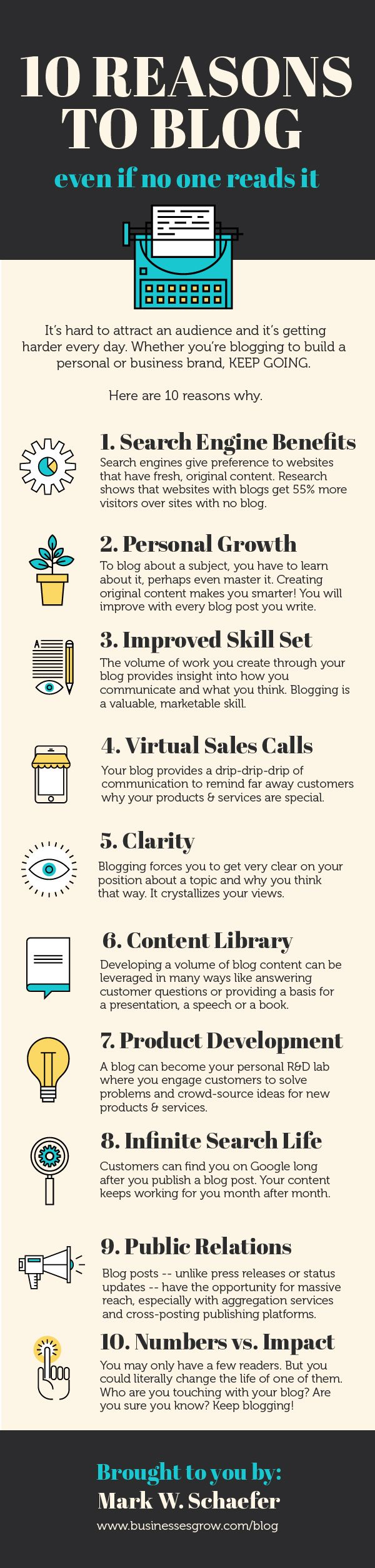 a10-reasons-to-blog-even-if-no-one-reads-it-final-infographic