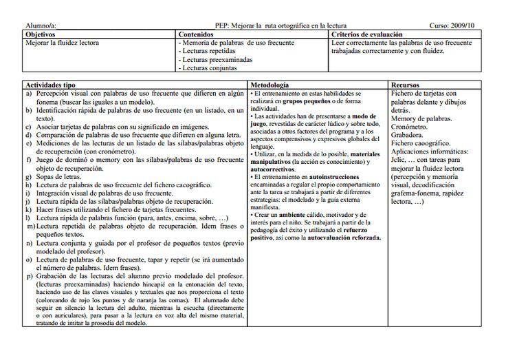 PEP_Lectura_ortograf_210110.doc
