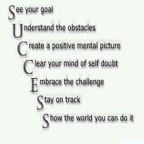 Motivational Quotes About Success: #Successful #Saturday
