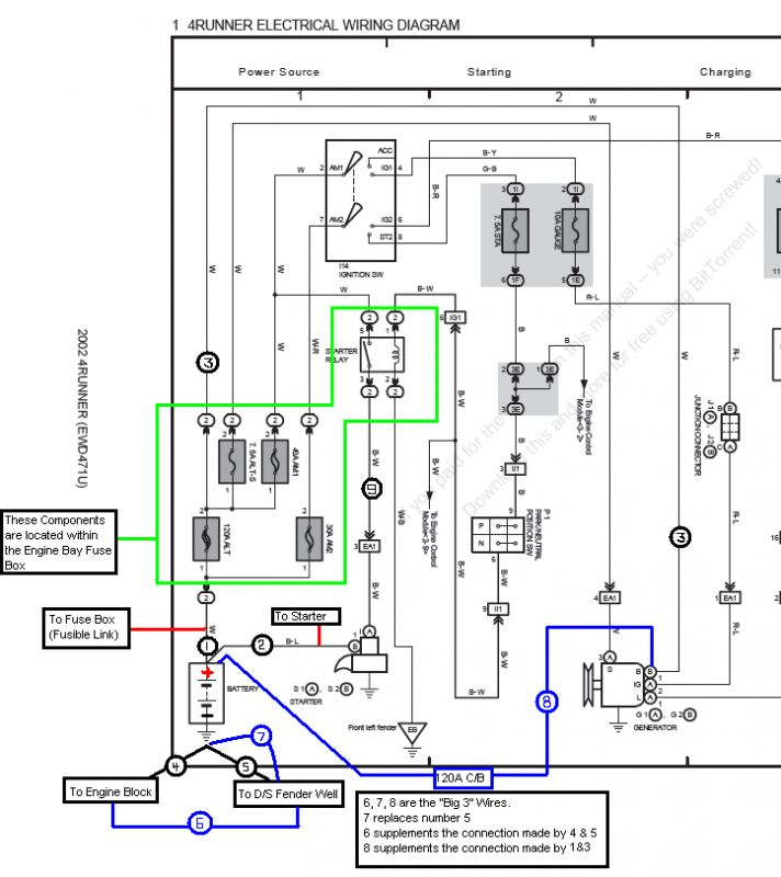 Pin Trailer Connector Wiring Diagram Toyota Forerunner on