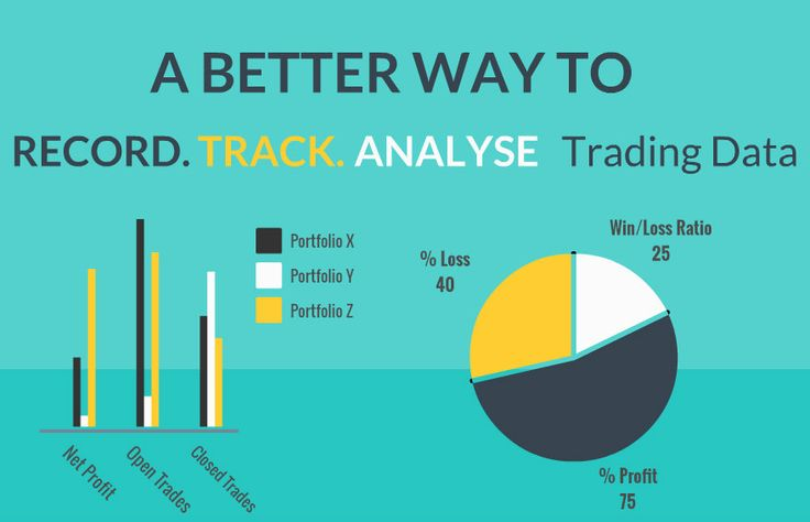 Tracking & managing your share portfolio performance has never been easier. Share Trade Tracker gives you the right mix of trading functions, in an easy to use environment, automated to save time, and includes clever tools for better analysis.