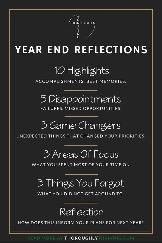 What are your Year End Reflections?  Take some dedicated time before New Year's Eve to sit down and think about these things.