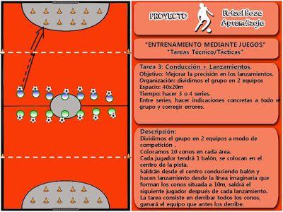 Fútbol Sala Base: ENTRENAMIENTO MEDIANTE JUEGOS. 3 Tareas para Fútbol Sala Base