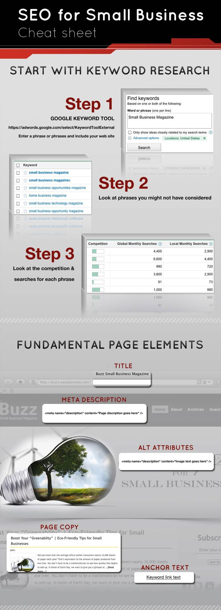 SEO for Small Business Cheat Sheet