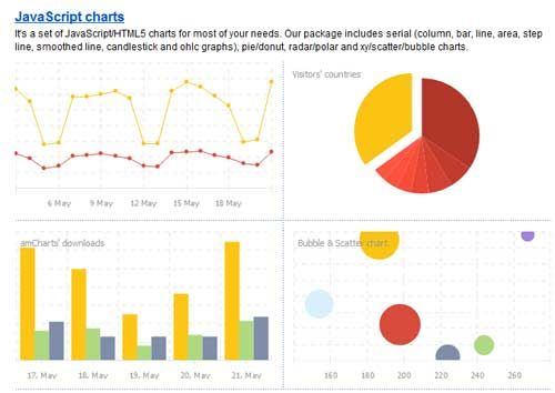 Infographic Ideas create timeline infographic online : 1000+ ideas about Infographic Tools on Pinterest | Graph design ...