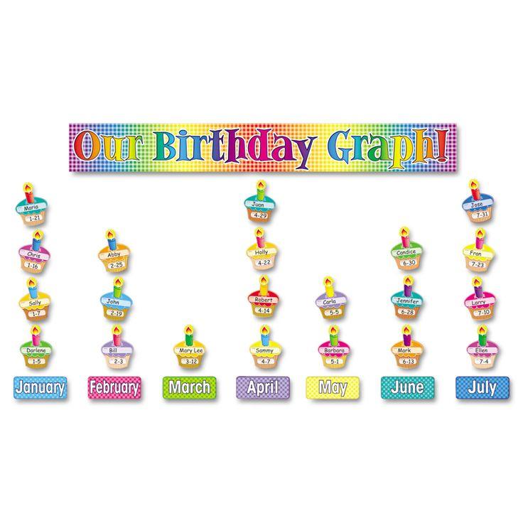 1000+ Ideas About Birthday Bulletin Boards On Pinterest