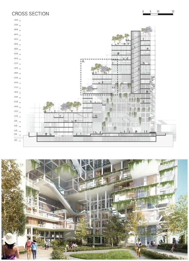 Architensions has released the design for its shortlisted project, Rising Ryde, for the Ryde Civic Center in Sydney, Australia. In an effort to embrace local communities and contexts, the project is conceived as a hill-shaped building covered in local vegetation and it aims to prioritize people through its complex system of social connections and interactions with nature.