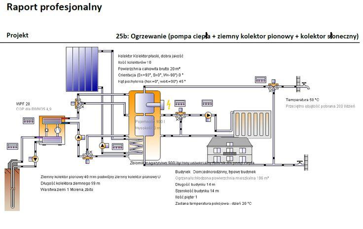 Energy Demand in building  http://www.ecoprius.pl/index.php/pl/symulacje-zuzycia-ciepla-w-budynkach