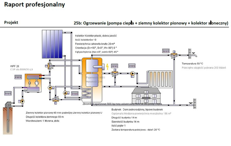 Energy Demand in building http://www.ecoprius.pl/index.php/en/installation-projects-for-standard-low-energy-and-passive-houses/symulacje-zuzycia-ciepa-w-budynkach.html